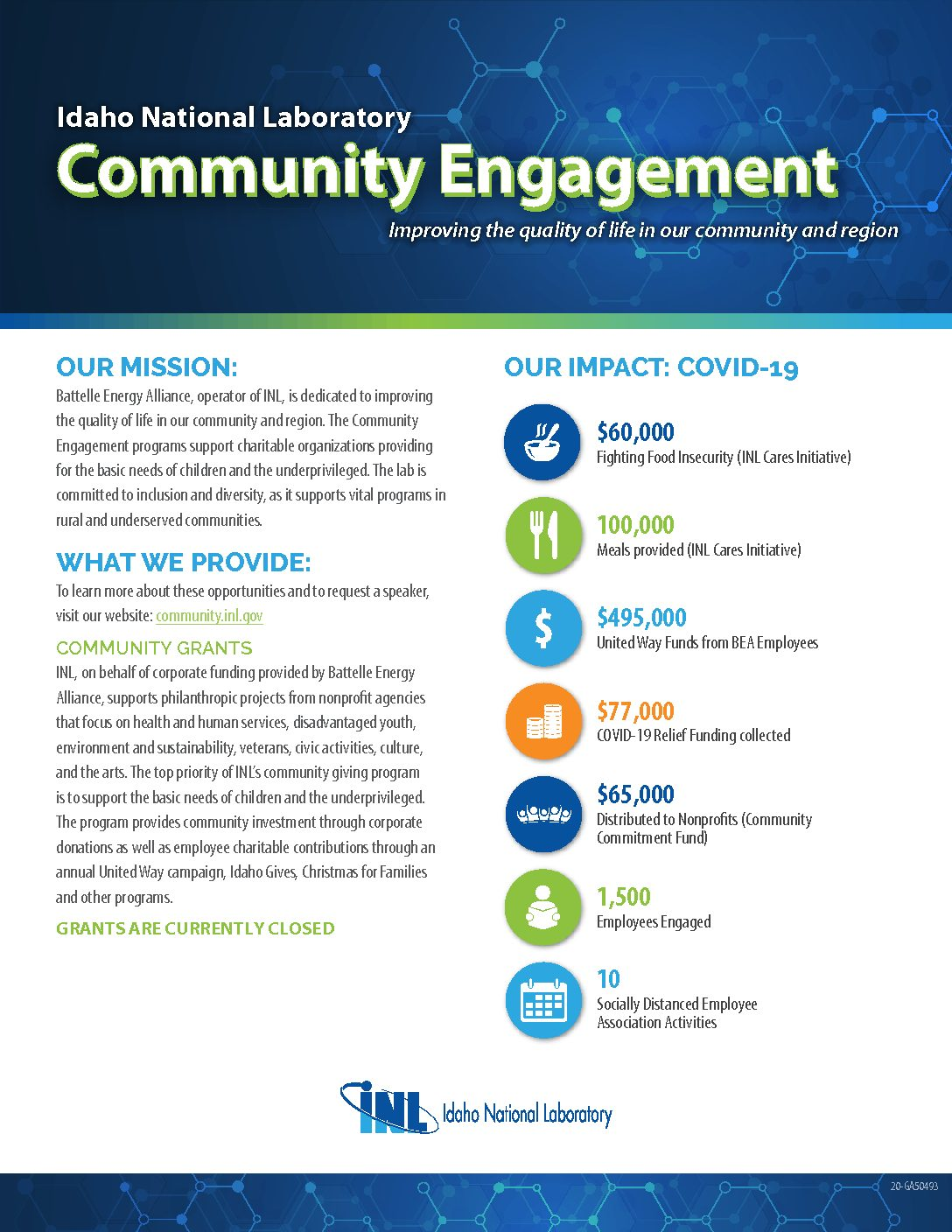 Community Engagement  pdf